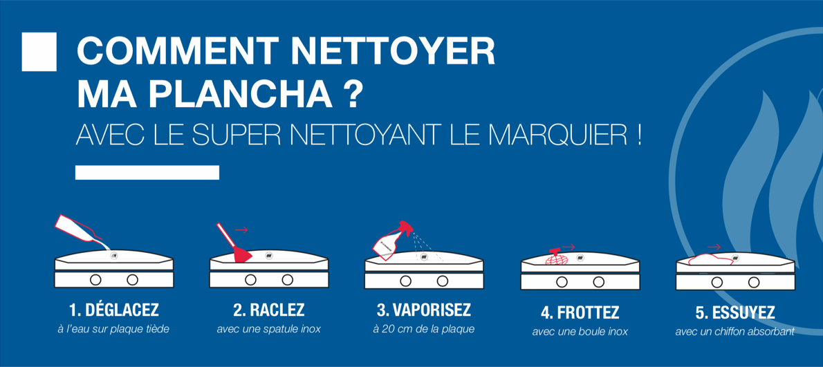 Comment nettoyer ma plancha ?